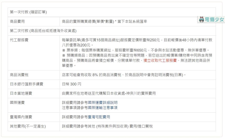 代購幫日本代購第一次付款確認訂單