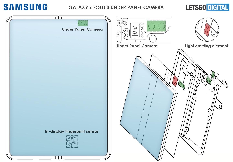 三星申請新專利!未來有可能在摺疊螢幕中 加入臉部辨識和螢幕下指紋辨識