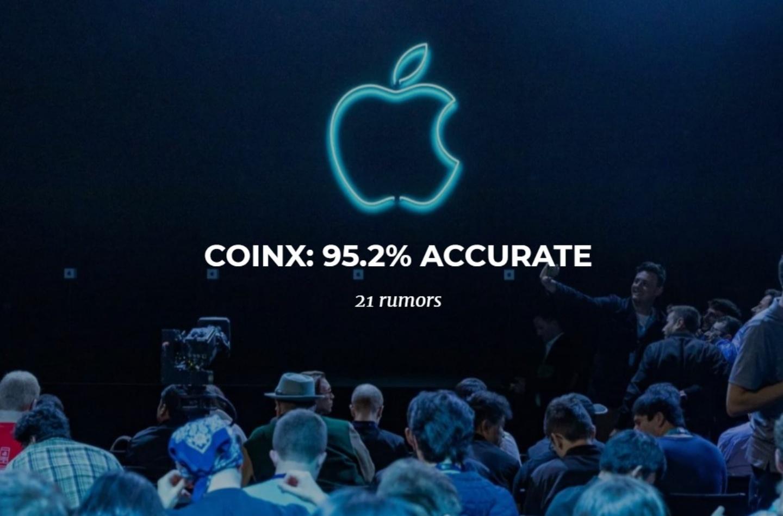 蘋果爆料誰最準?號稱最強分析師的郭明錤只排第 10 名!看完後知道該追哪個媒體了