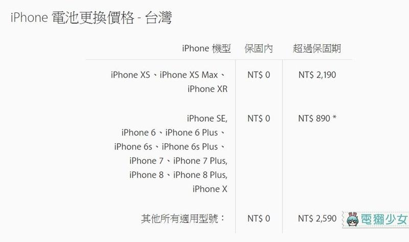預約教學|把握最後一個月 iPhone更換老舊電池2019年起要漲價了!