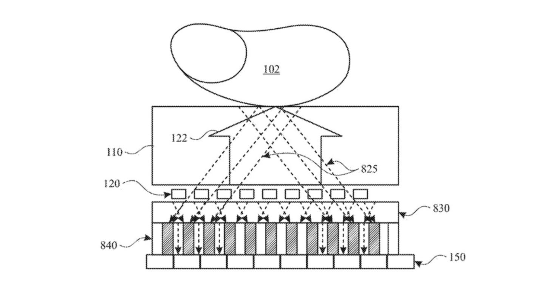 蘋果進階版『 螢幕下指紋辨識 』專利通過!利用光源讓指紋辨識更加精準、安全